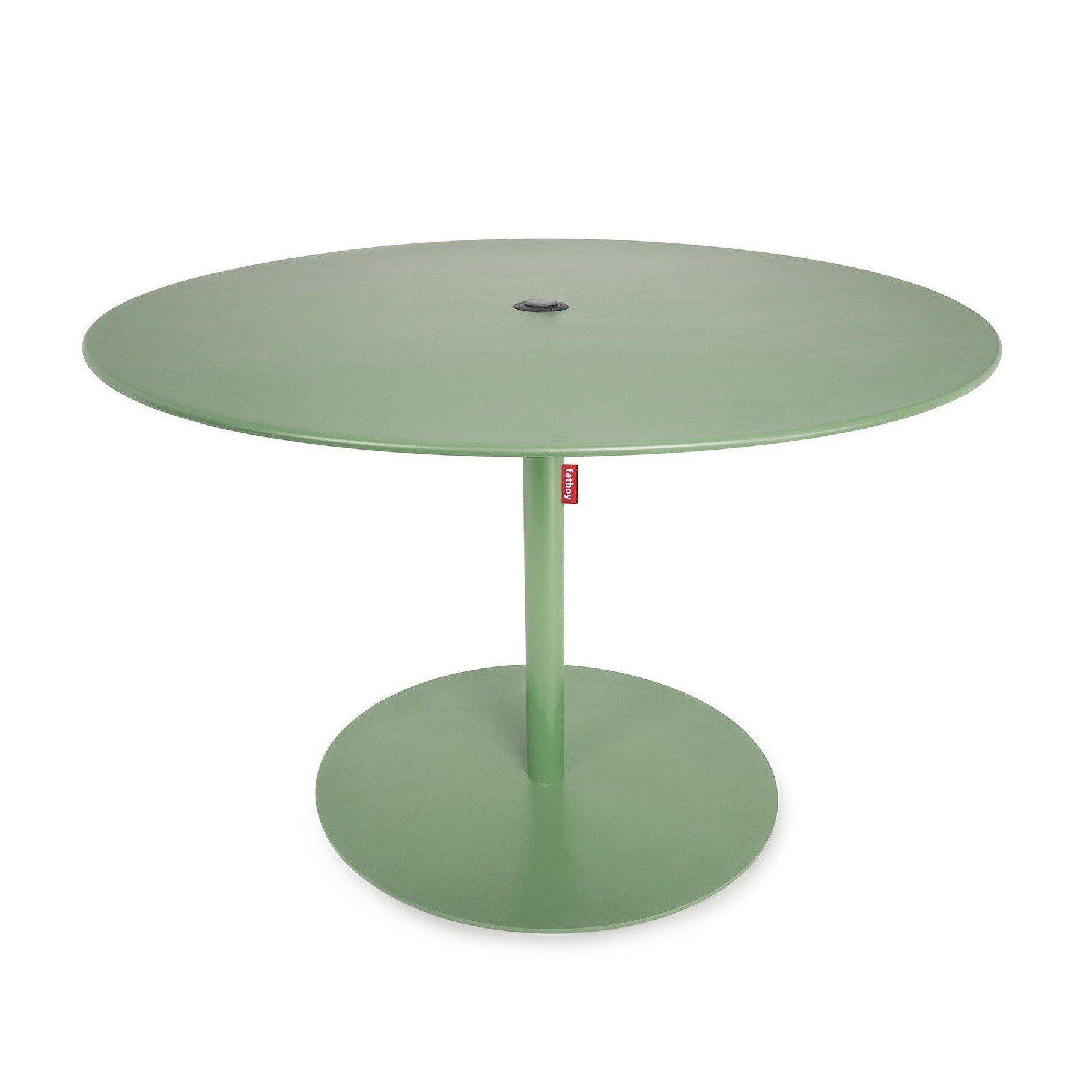 Merveilleux Fatboy   Formitable XL Bistro Table   Industrial ...
