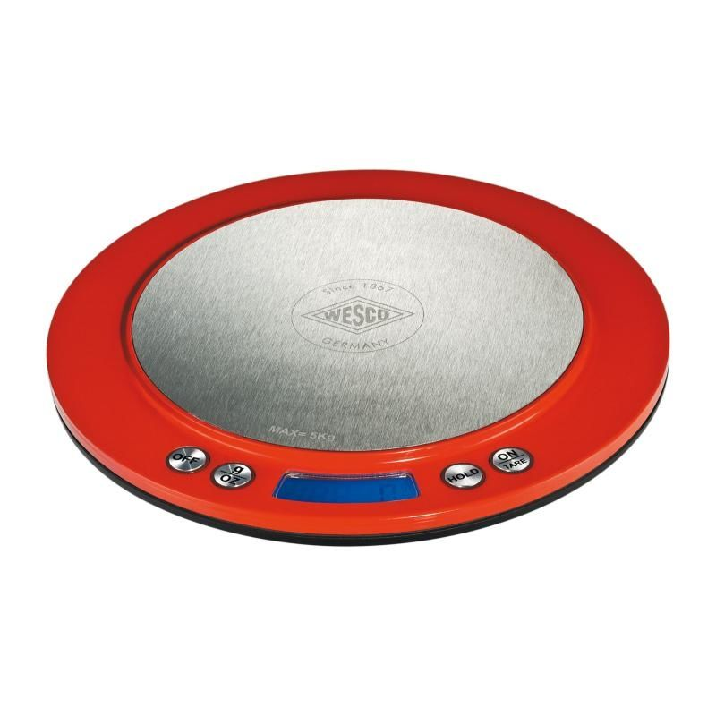 wesco personals Browse casters in the wesco industrial products, inc catalog including part no,model,item name,image,weight per set.