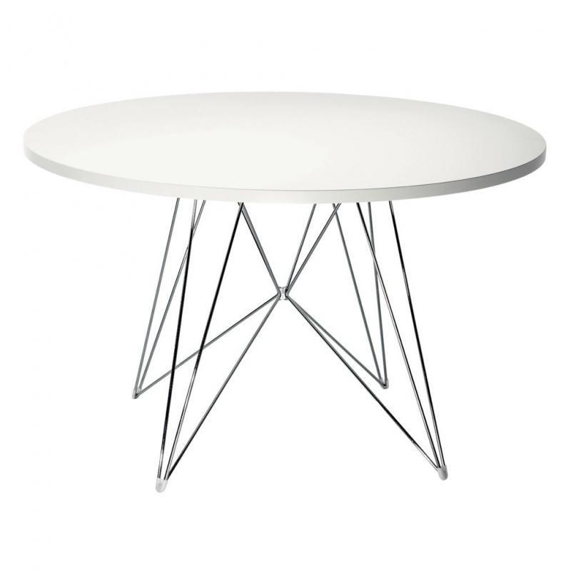 Table Magis